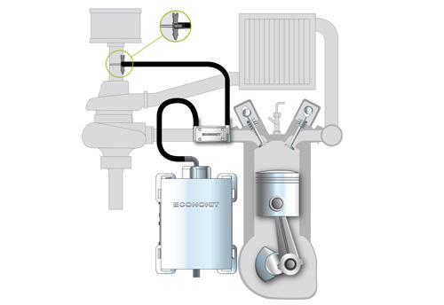 Econokit_Moteur diesel_500